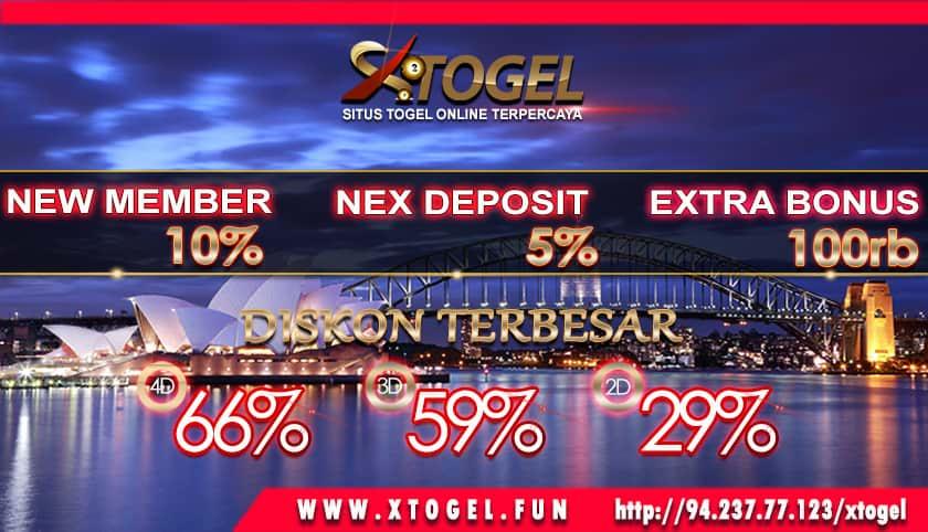 Bandar Togel King4D